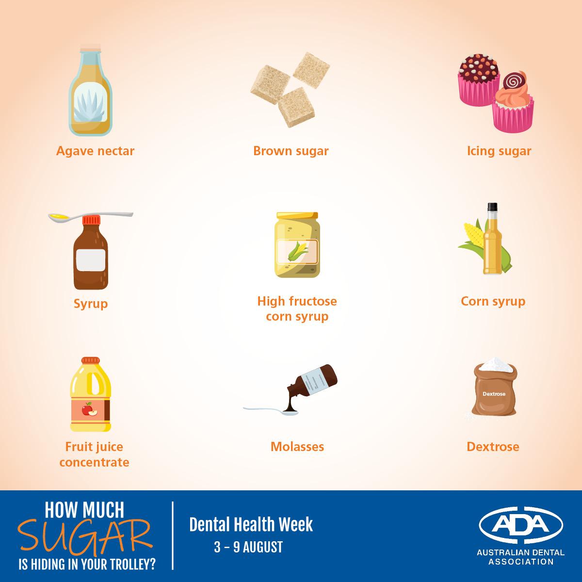 Hidden Sugars 2